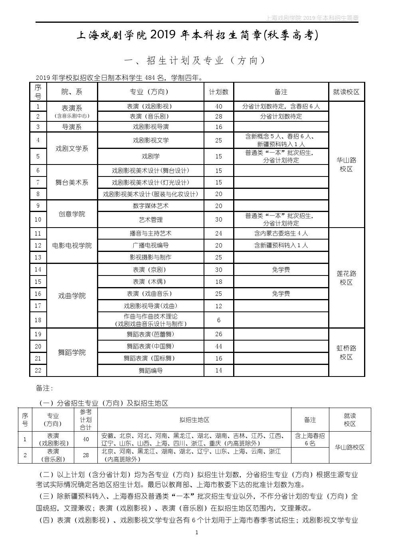 【校考】上海戏剧学院2019年最新招生简章